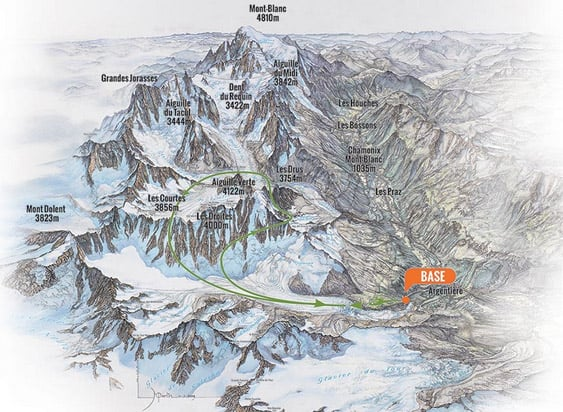 chamonix helicopter tour route